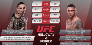 UFC 236 event poster