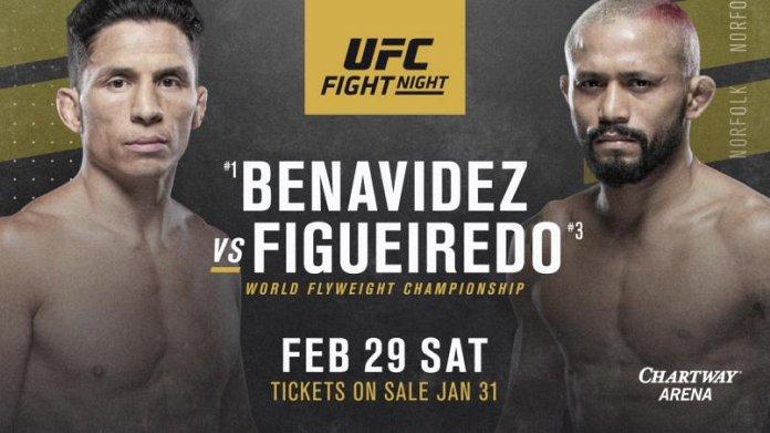 Benavidez vs. Figueiredo fight facts
